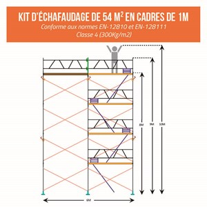 kit-echaf-54m-1-fr